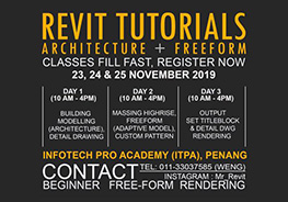 itpa-architecture-workshop-23112019